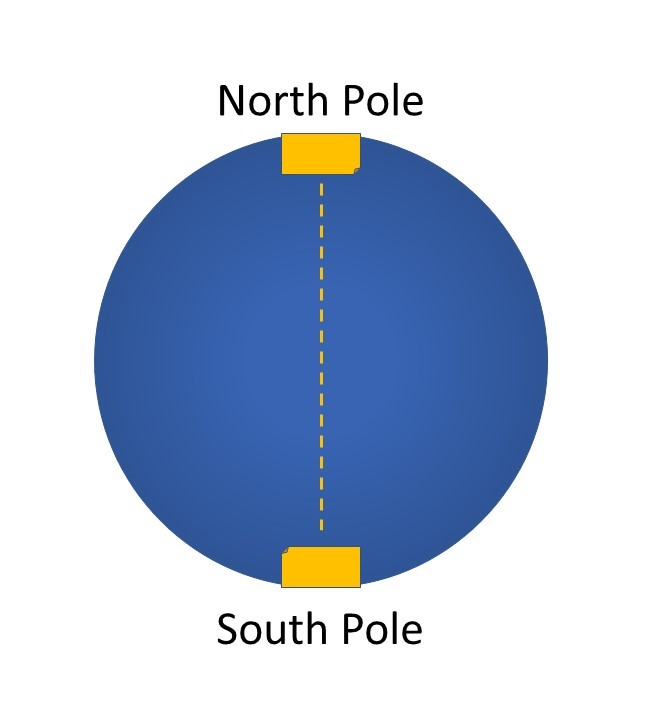 Sphere labelled with the north and south poles