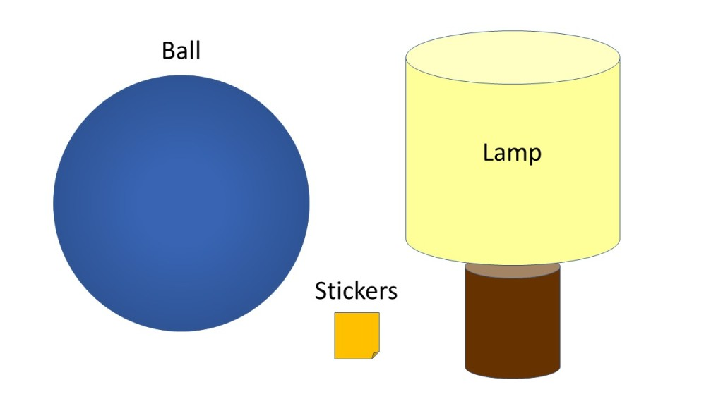 Diagram of equipment needed to look at the cause of seasons - a ball, stickers and lamp